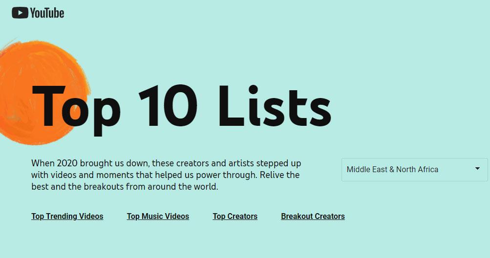 أكثر الفيديوهات مشاهدة، أكثر الأغاني مشاهدة، اليوتيوبرز الأشهر في يوتيوب عربيا
