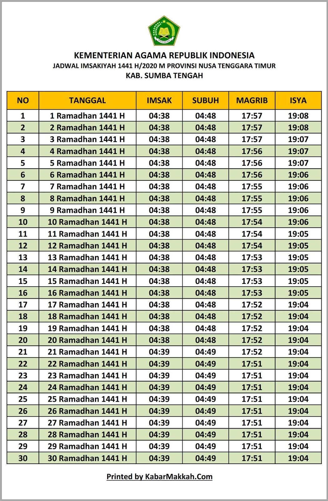 Jadwal Imsakiyah Sumba Tengah 2020