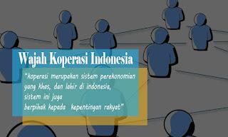 Wajah Koperasi Indonesia