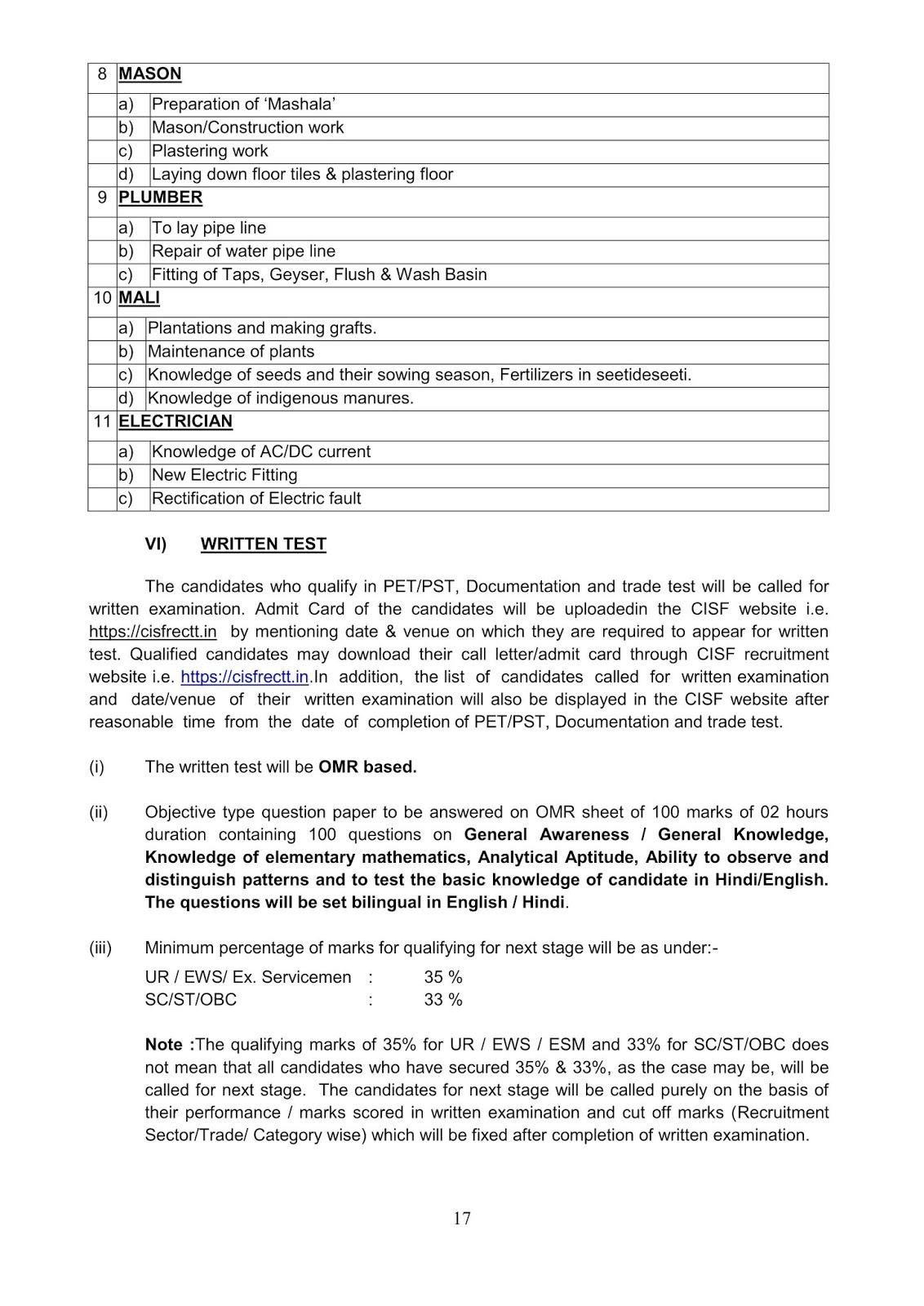 Notification-CISF-Constable-Tradesmen-Posts_17