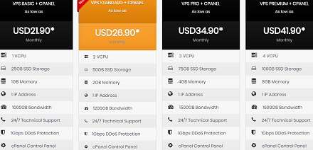 VPS, cPanel, Packages, Shinjiru