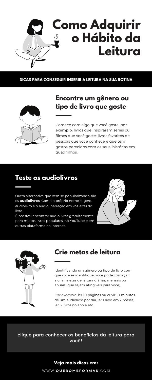 Infográfico sobre como adquirir o hábito da leitura