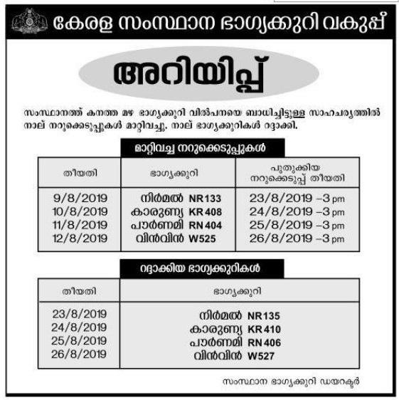 Kerala Lottery Chart