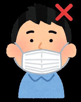 マスクの装着方法のイラスト(男性・NG・鼻)