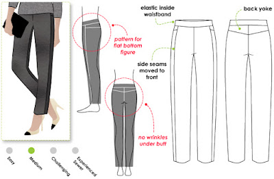 Creates Sew Slow: Style Arc Flat Bottom Flo Pants