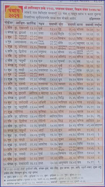 Kalnirnay Marathi Panchang November 2021 दाते पंचांग 2021
