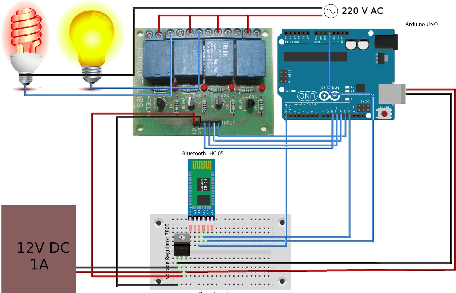 wiring diagram for home automation ps2 controller to usb system library