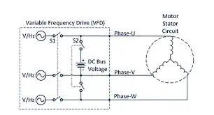 كيف يتم استخدام فرامل الحقن DC مع المحركات الكهربائية؟