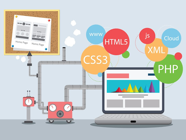 Cheap Web Development Cebu Philippines Affordable Web Developer