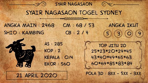 Prediksi Sidney 21 April 2020 - Nagasaon Sydney