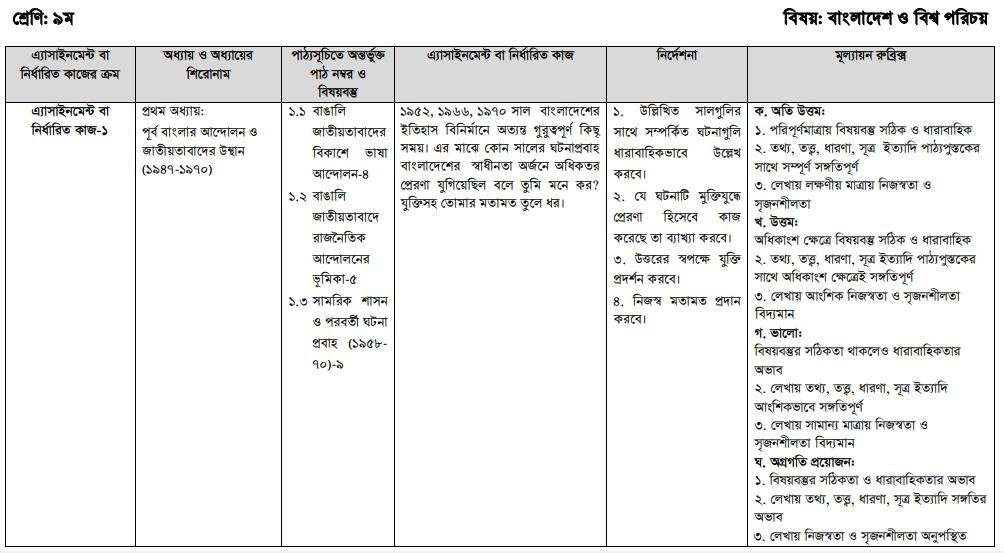 Class 9 Bangladesh and Global Studies (BGS) Assignment 2021 For First Week