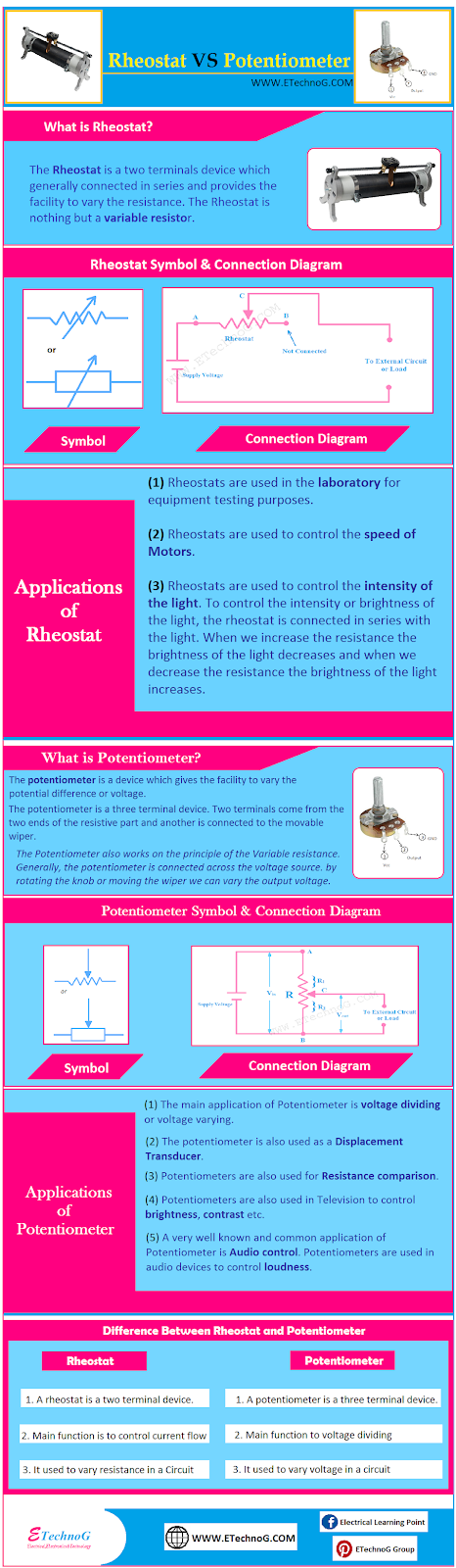 Electrical Infographics: Rheostat VS Potentiometer