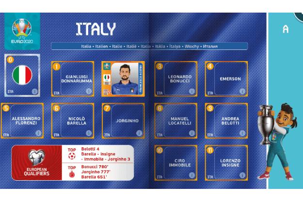 Italia - euro2020