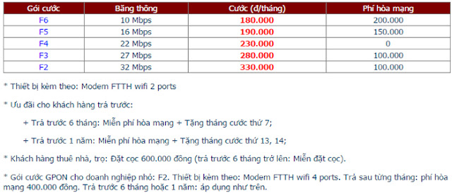 Lắp Đặt Internet FPT Phường Phước Long B 1