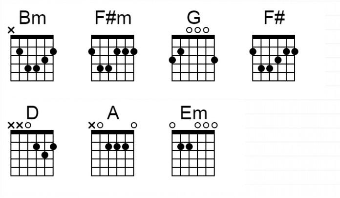 Chord Kunci Gitar D'cozt - Menjaga Jodoh Orang