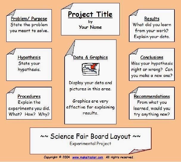 mr  villa u0026 39 s 7th gd science class  science fair project