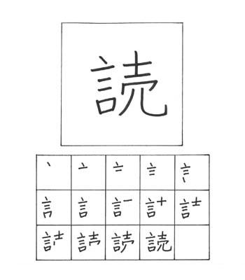 kanji membaca