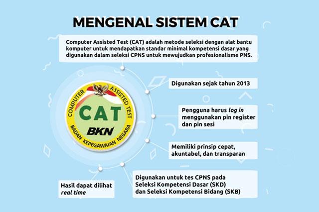 Mengenal CAT dalam Seleksi CPNS