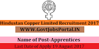 Hindustan Copper Limited Recruitment 2017– 42 Apprentices