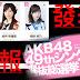 [News]「AKB48第49張單曲選拔總選舉」速報發表!