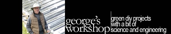 georgesworkshop