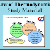 What do you know about the laws of thermodynamics