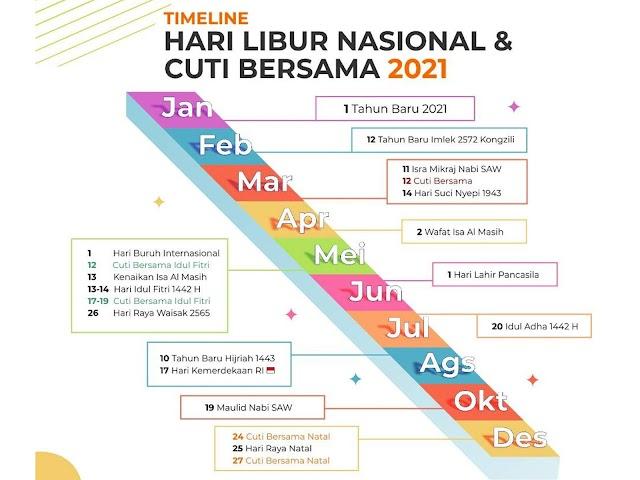 Ini Jadwal Hari Libur Nasional dan Cuti Bersama Sepanjang Tahun 2021