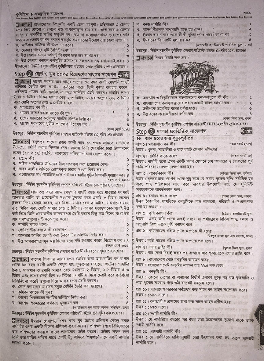 SSC Agriculture Studies Suggestion