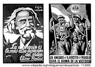 Mh Roteiro De Estudos Guerra Civil Espanhola