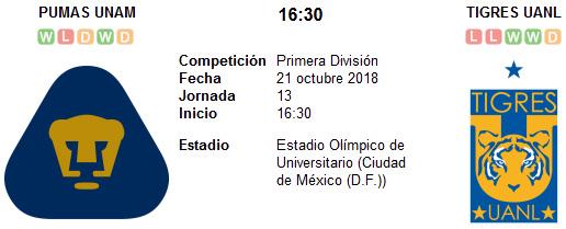 Pumas UNAM vs Tigres UANL en VIVO