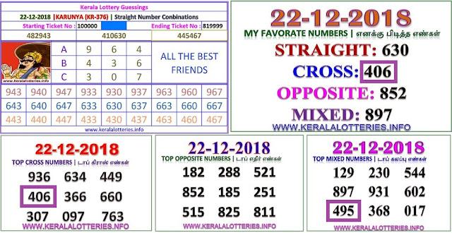 KARUNYA KR-376 Kerala lottery abc guessing by keralalotteries.info