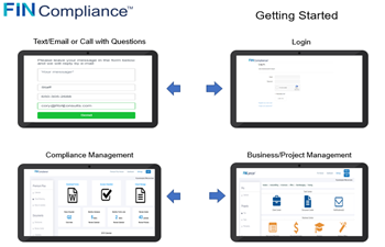 Compliance/Business Management Systems