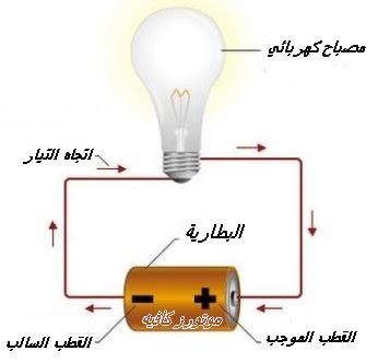 ما هو التيار الكهربائي المستمر