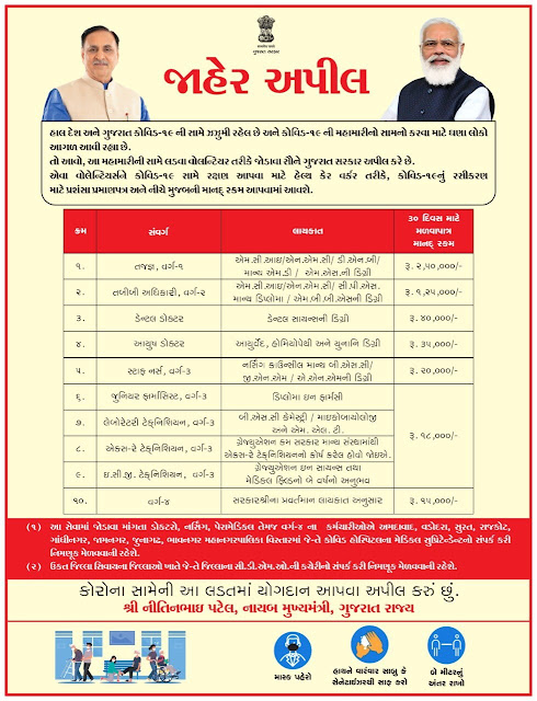 Gujarat Government Appeals to All to join As Volunteers to Fighting Againt Covid 19
