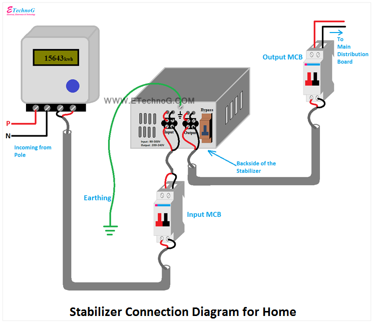 Stabilizer Connection Diagram, stabilizer wiring diagram, connection of stabilizer for home