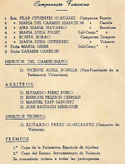Interior del díptico del IV Campeonato de España de Ajedrez Femenino Valencia 1955