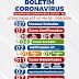 Ponto Novo: 7 pessoas aguardando resultado; confira o boletim epidemiológico do coronavírus desta quarta (17)