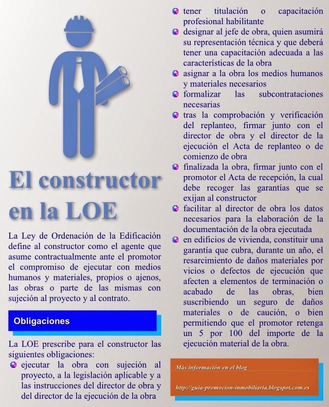Obligaciones del constructor
