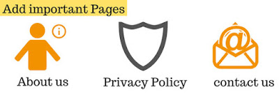 add about contact privacy policy page