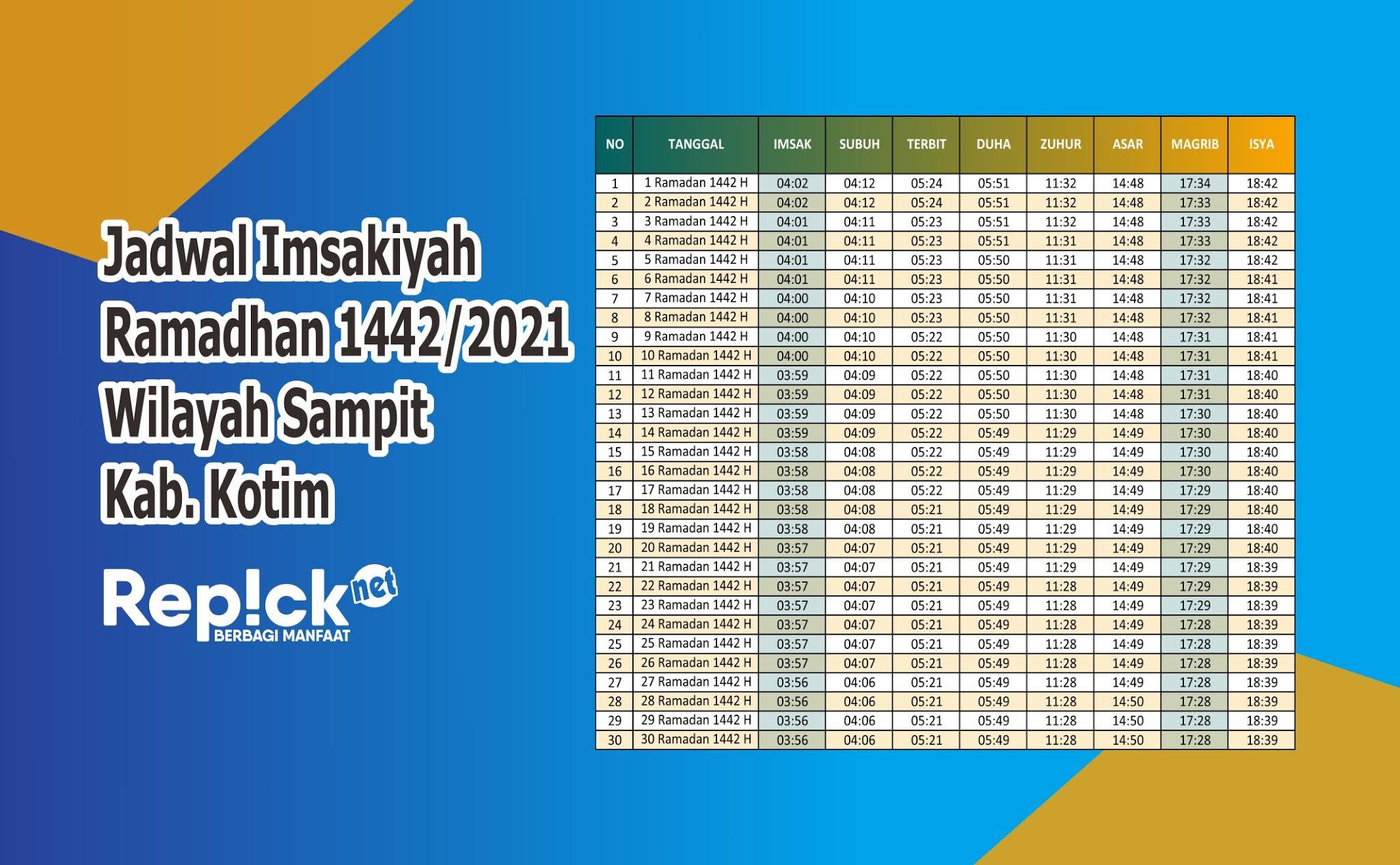 Jadwal-imsakiyah-ramadhan-2021-1442