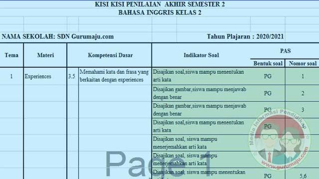 KISI-KISI SOAL UAS/PAS BAHASA INGGRIS KELAS 2 SD SEMESTER 2