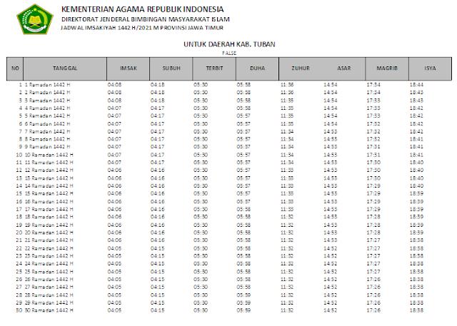 Jadwal Imsakiyah Ramadhan 1442 H Kabupaten Tuban, Provinsi Jawa Timur
