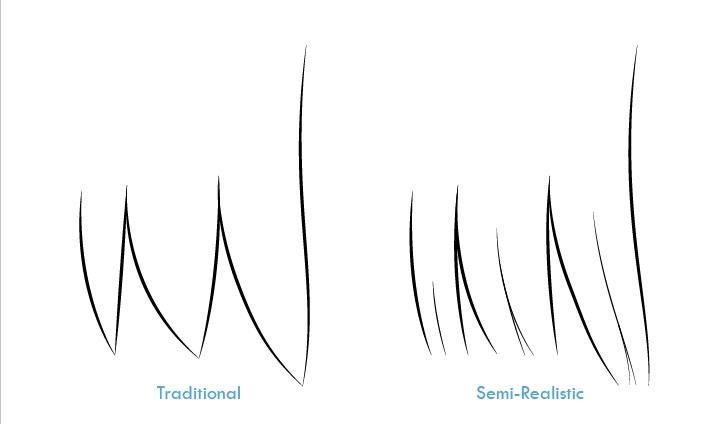 Gumpalan rambut anime tradisional vs realistis