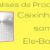 Análises de Produtos - Caixinha de Som Bluetooth Elephone Ele-Box 2