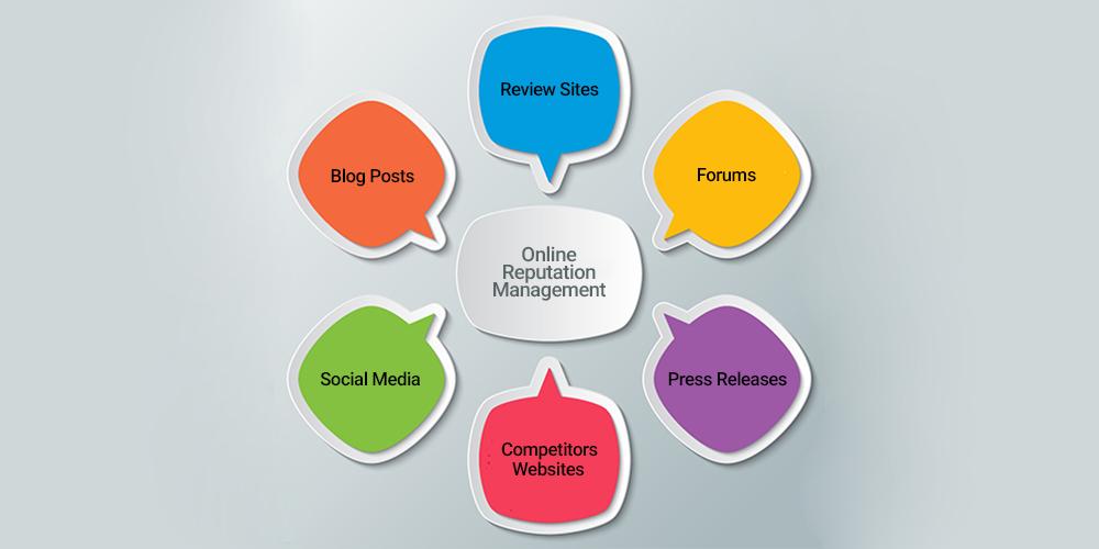 Professional SEO, SMO, SEM, SMM, PPC, Mobile Marketing