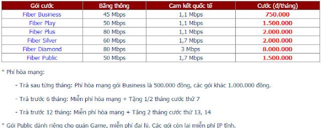 Lắp Mạng Internet FPT Phường hà Phong 3