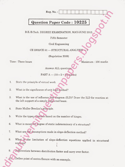 CE2302 Structural Analysis I May June 2012 Question Paper