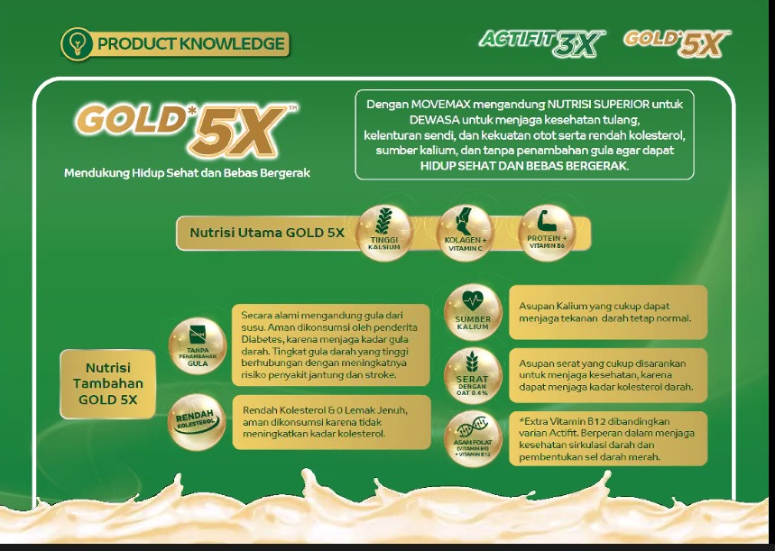 Manfaat Anlene Gold 5X