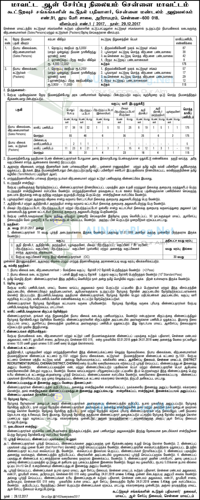 Chennai Ration Shop Recruitment 2018