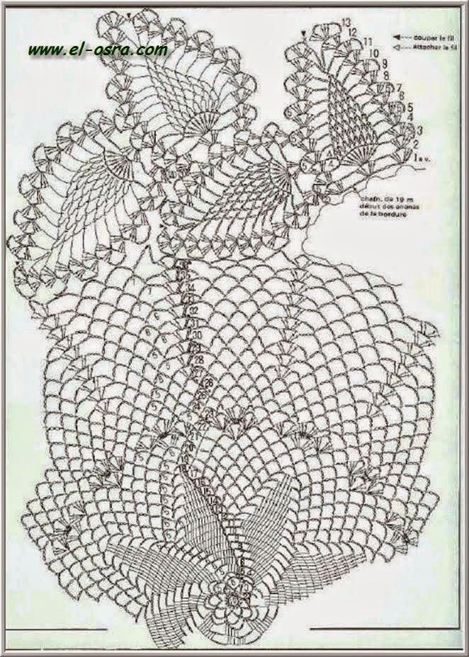 Asombroso Piña Motivo Patrón De Ganchillo Imagen - Ideas de Patrones ...